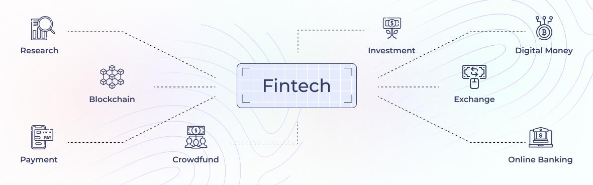 Fintech solution development