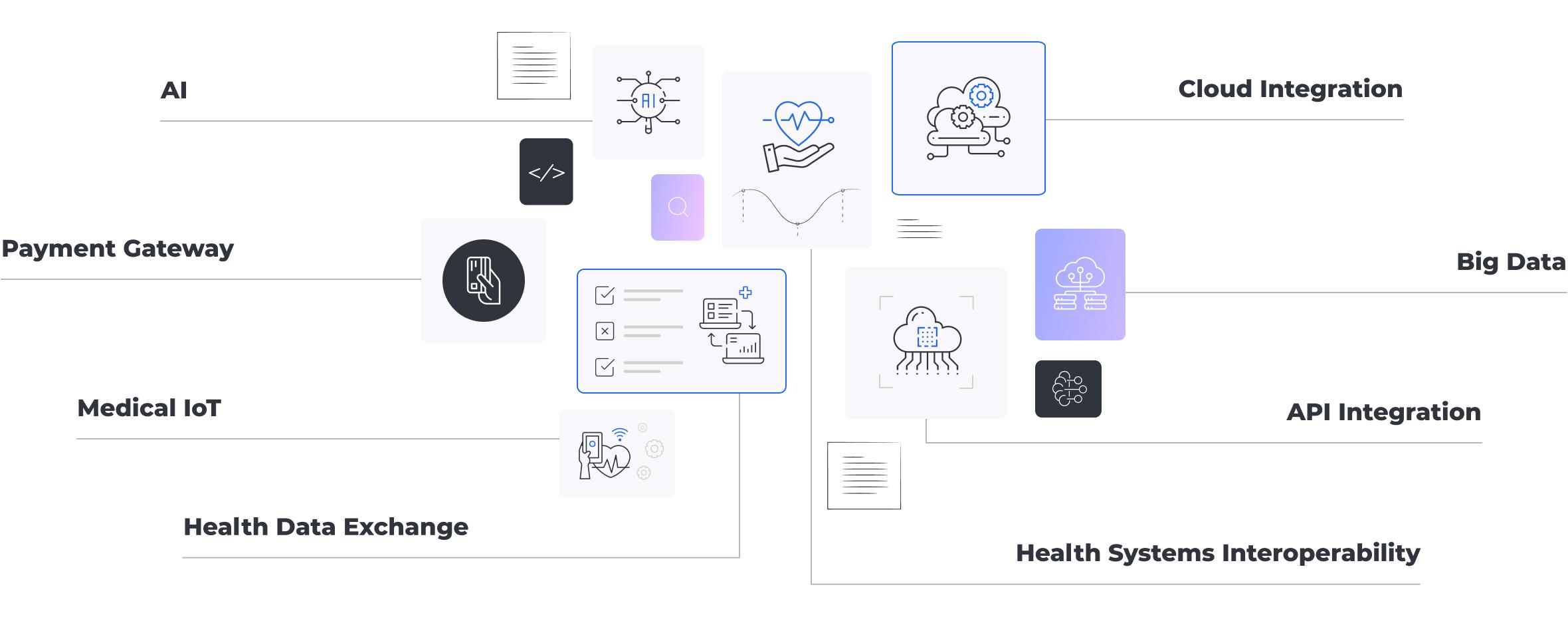 Telemedicine App tech stack