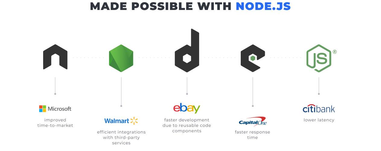 Node.js Success Stories